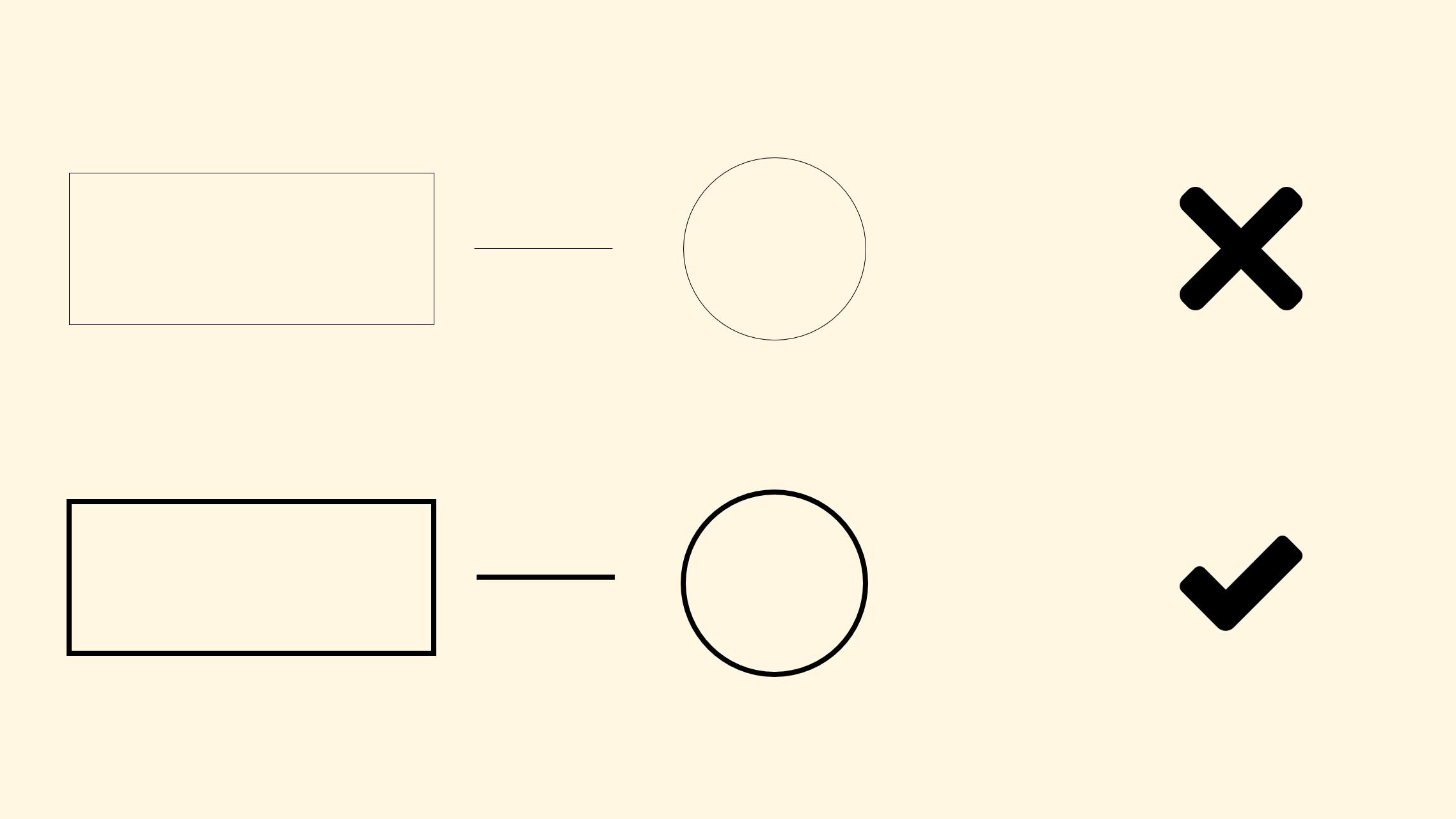 Hindari Outline yanh Tipis untuk Diagram Proses
