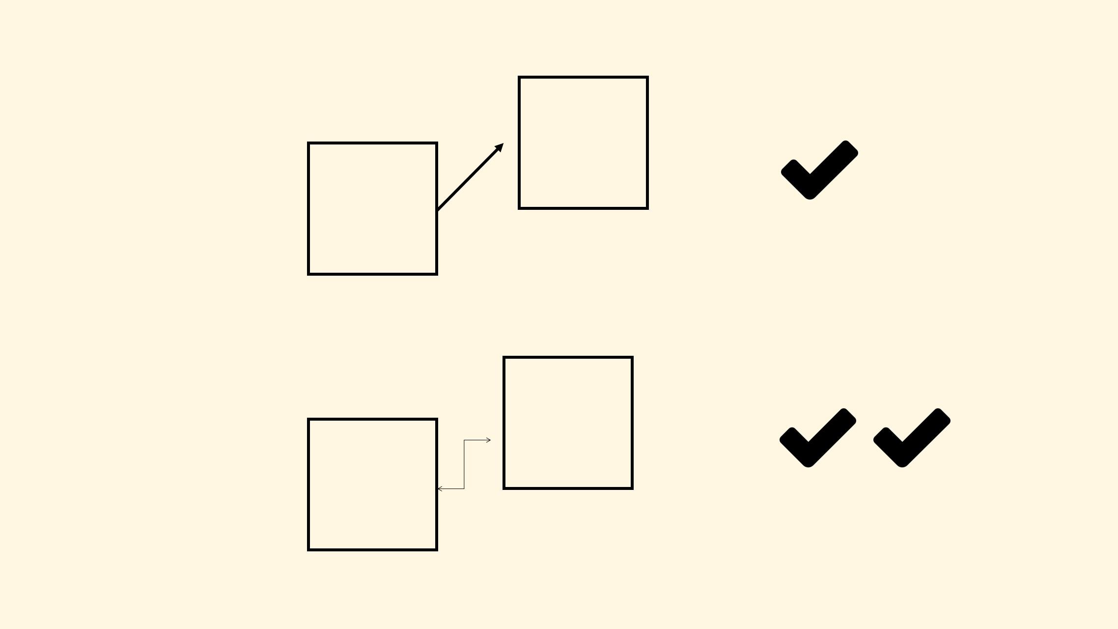 Gunakan Konektor pada Diagram Proses