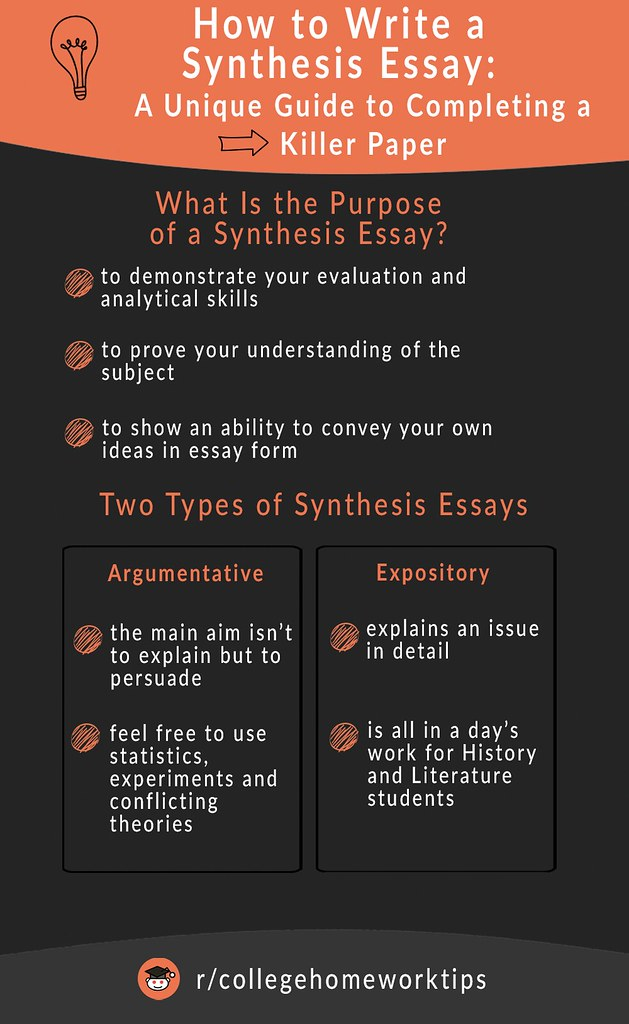 text with tips on how to write a synthesis essay