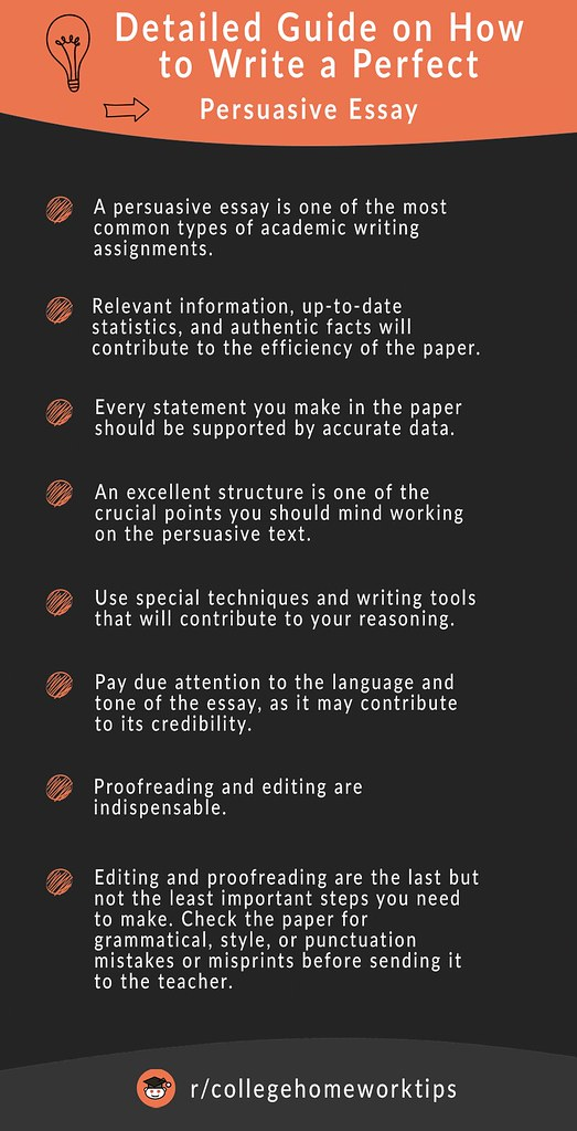 Detailed guide on writing persuasive essay