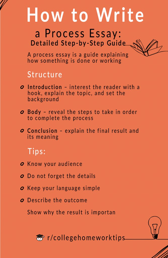 tips on how to write a process essay