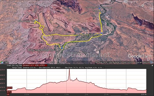Map and elevation profile for my route to The Tunnel - the upper line is the cross-country route while the lower line is the route up Courthouse Wash and the side wash.  Arches National Park, Utah