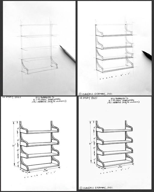Evolution of a Sketch