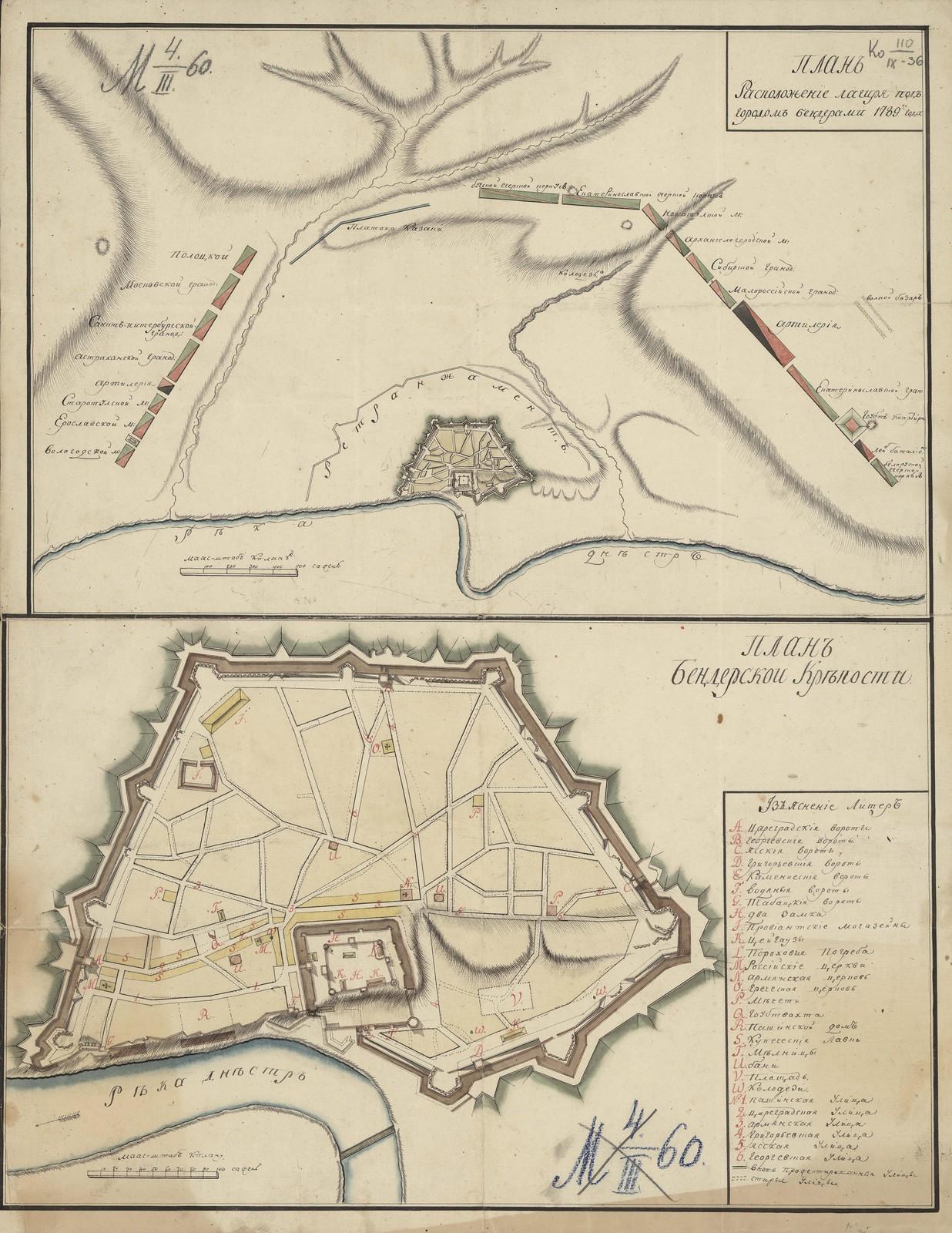 План. Расположение лагиря под городом Бендерами 1789-го Года