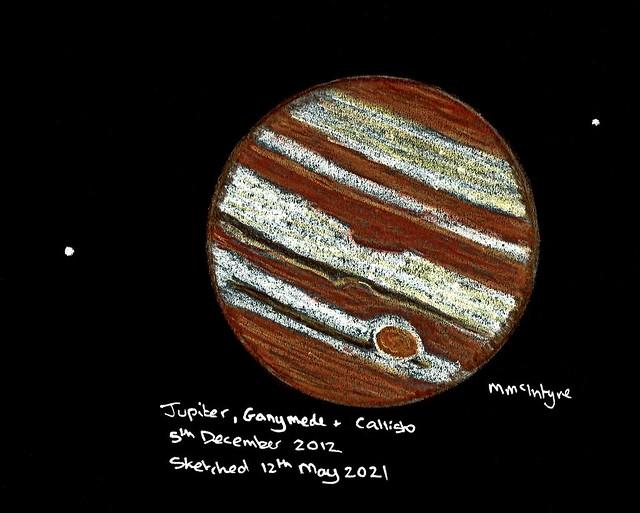 Jupiter with Ganymede & Callisto Pastel Sketch
