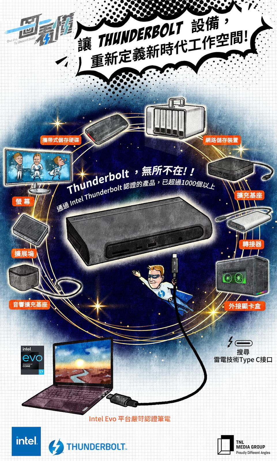 【Intel】Thunderbolt _3X Cool3c_繁中