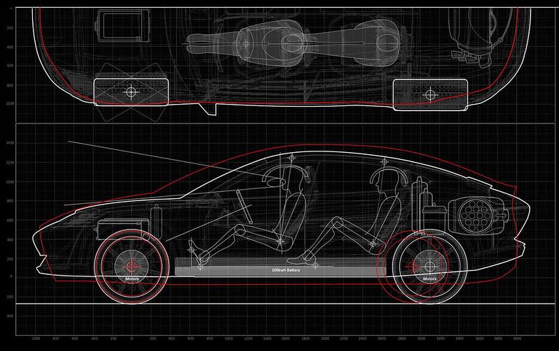Porsche-Concept (4)