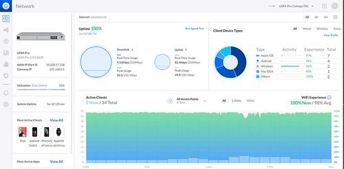 UniFi_dashboard_worksystem
