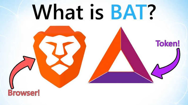What is Basic Attention Token (BAT)?