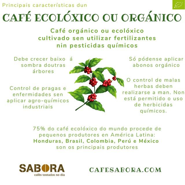 Características dun café ecolóxico