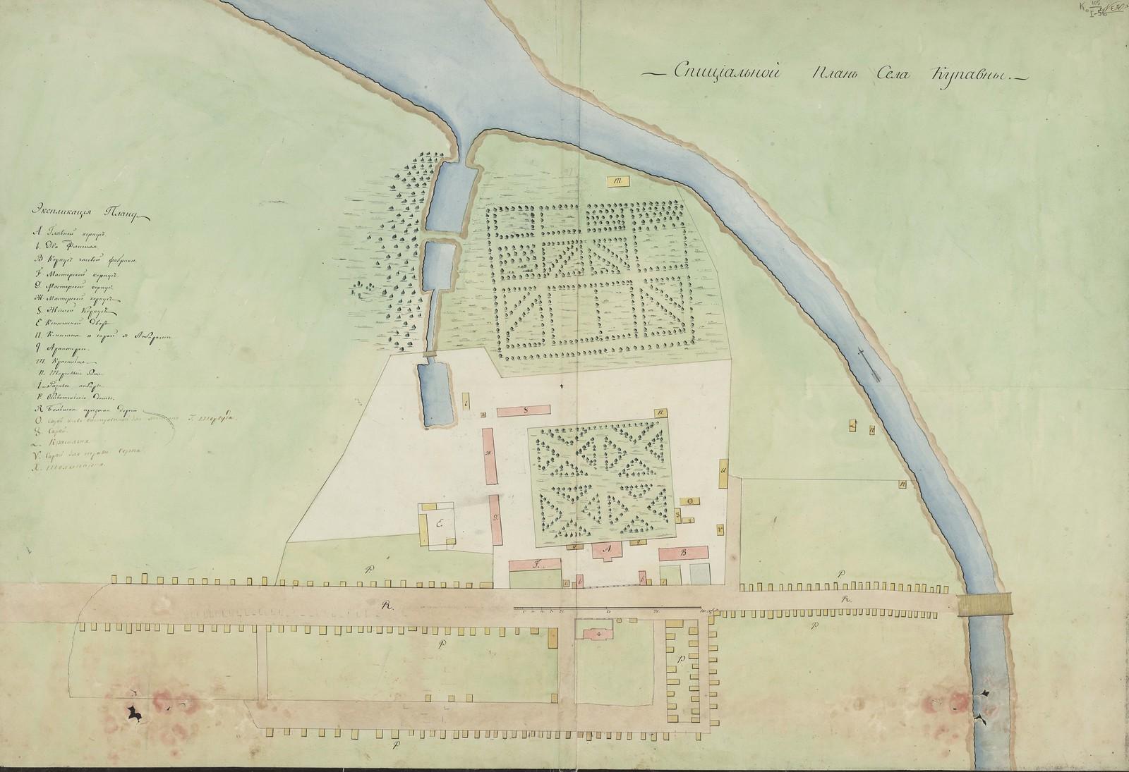 1750-е. Спициальной план села Купавны