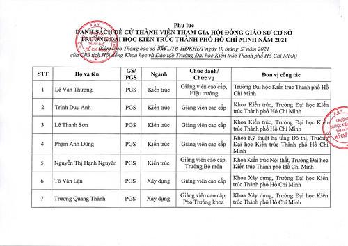 355- Thong bao ve viec de cu thanh vien tham gia HĐ Giao su co so Truong ĐHKT TP.HCM_Page_2