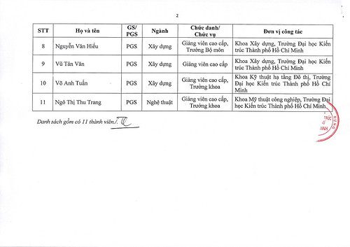 355- Thong bao ve viec de cu thanh vien tham gia HĐ Giao su co so Truong ĐHKT TP.HCM_Page_3