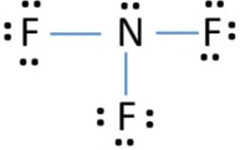 NF3 Lewis Structure