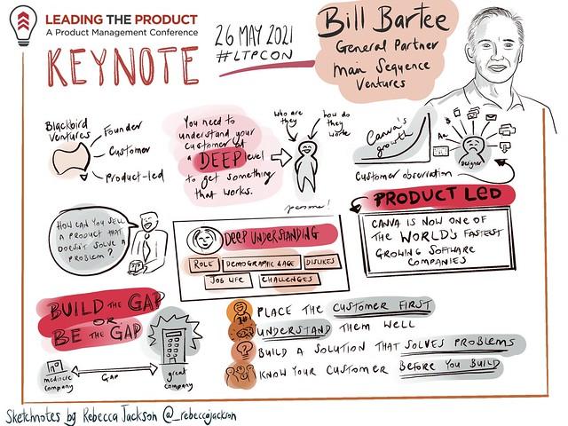 LTP 2021 Keynote Bill Bartee