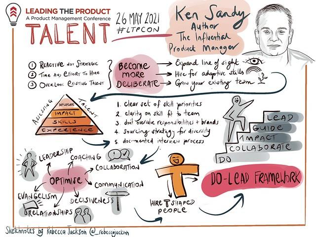 LTP 2021 Talent Ken Sandy