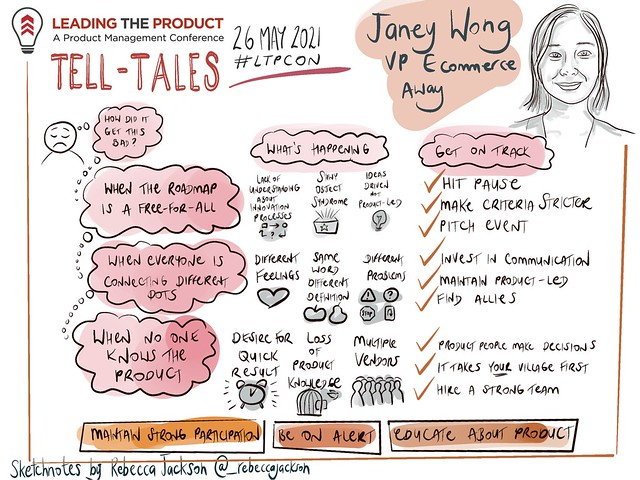 LTP 2021 Tell-tales Janey Wong