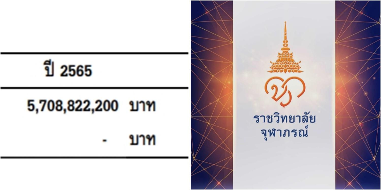 เปิดร่าง พ.ร.บ.งบ 65 พบวางให้'ราชวิทยาลัยจุฬาภรณ์' 5.7 พันล้าน | ประชาไท Prachatai.com
