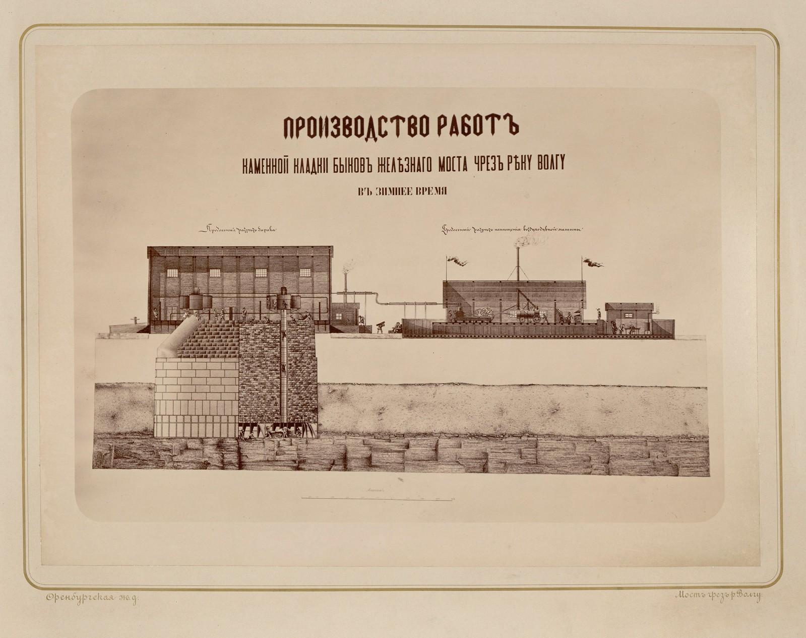 04. Производство работ каменной кладки