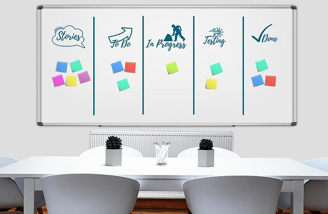 whiteboard-work-process-cards