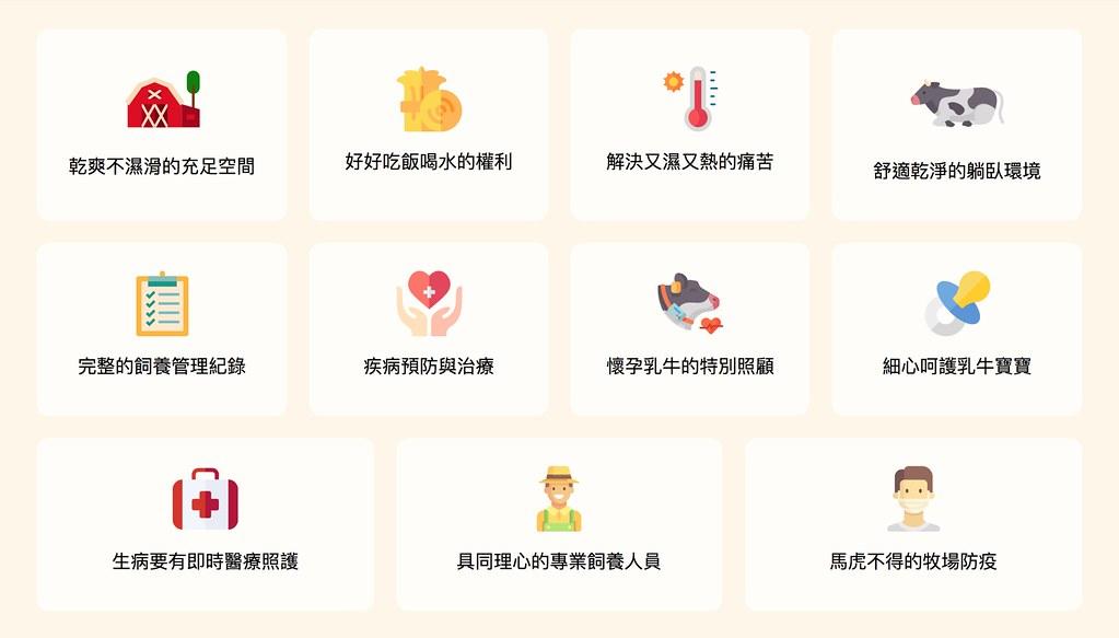 20210602首個通過動物福利標章的鮮乳上市。動物福利標章乳牛篇,共十一項指標。圖片提供:台灣動物社會研究會