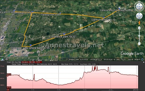 Visual trail map and elevation profile for my ride on the Clarence Pathways (the N-S line is Shimmerville Road; the rest is the trail), New York