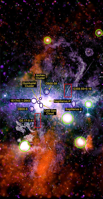 Center of the Milky Way, annotated