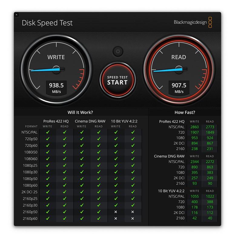 WD My Passport SSD - Speed Test