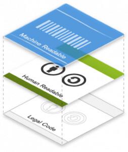 CC license layers