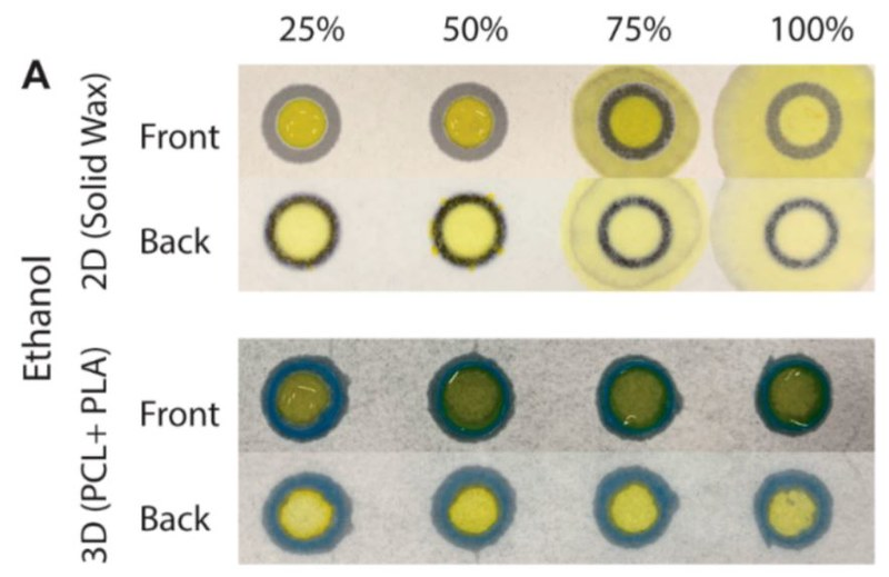 Paper on 3D-PAD published