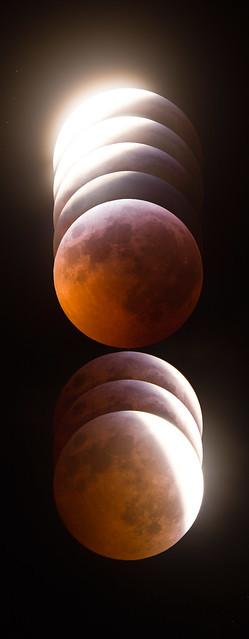 Moon Eclipse 2019