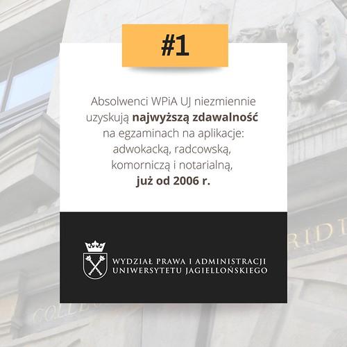 Wyniki egzaminów na aplikacje w 2020 r.