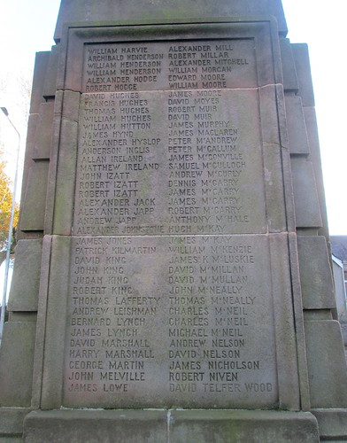 Kelty, War Memorial, Great War Names