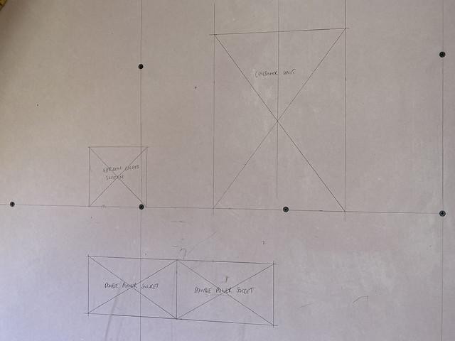 Consumer board layout