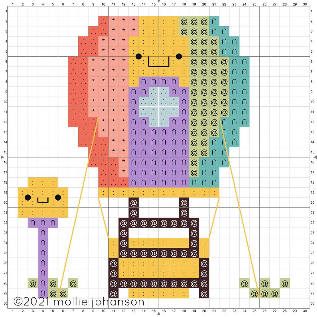 Charming Hot Air Balloon House Cross Stitch Chart