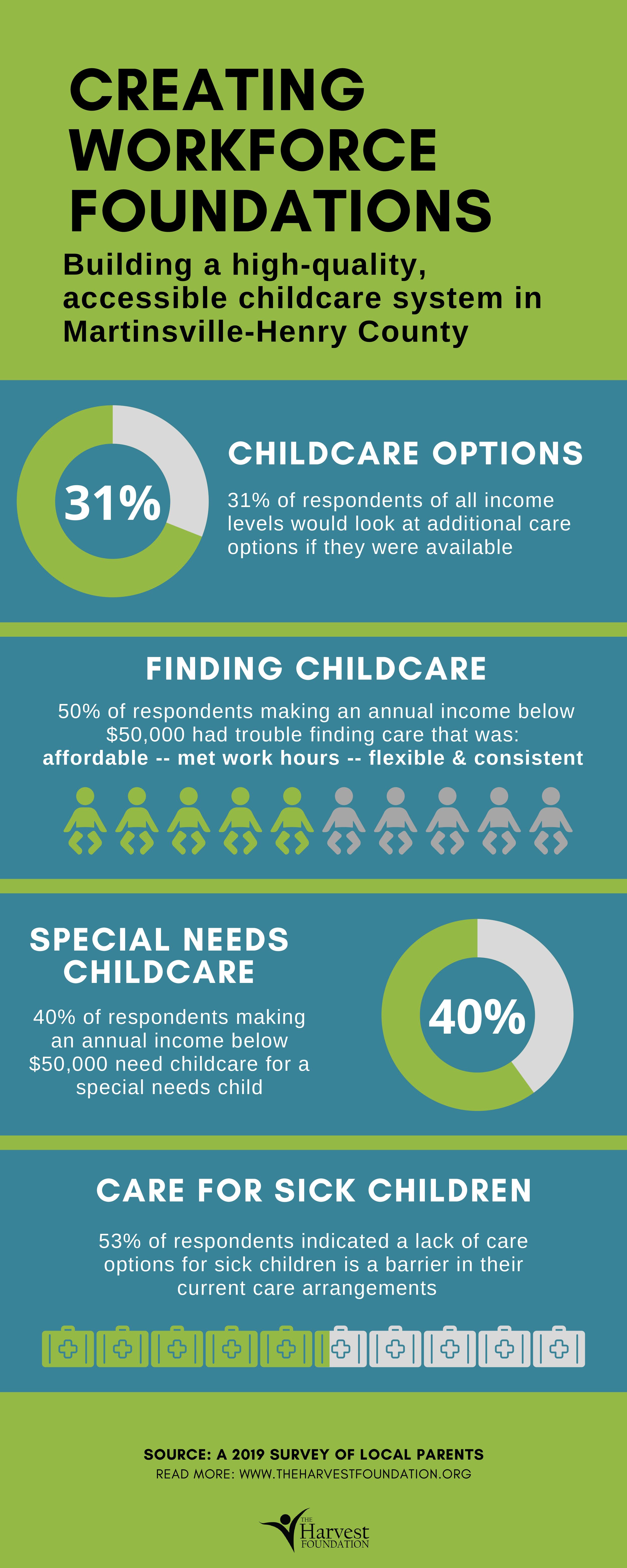 Childcare-Infographic_June 2021