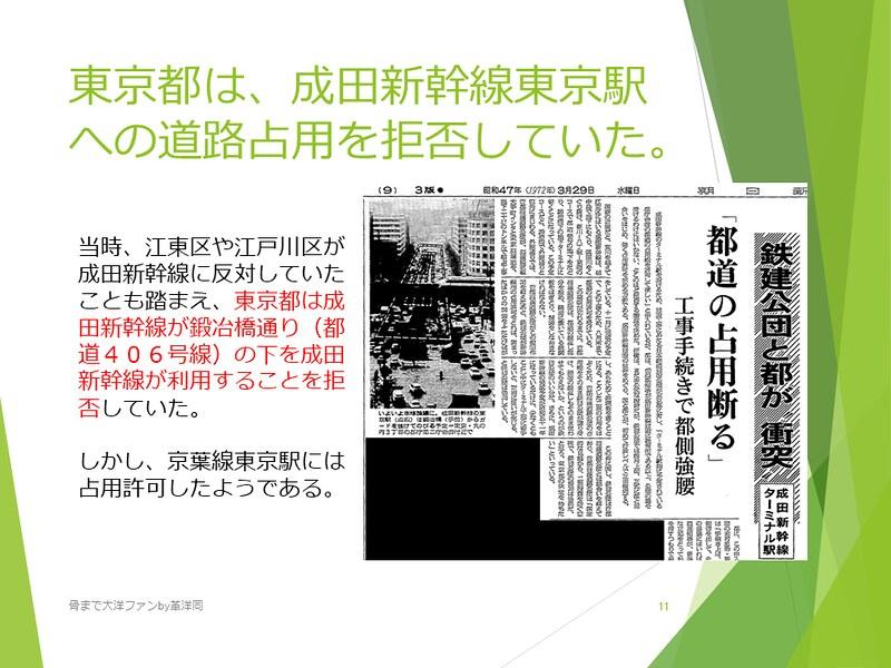 京葉線東京駅の登記と成田新幹線東京駅 (11)