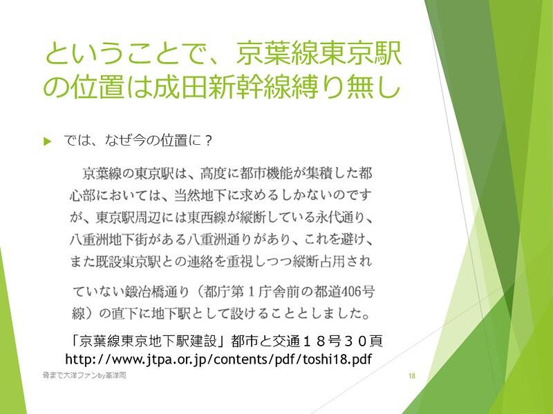 京葉線東京駅の登記と成田新幹線東京駅 (18)