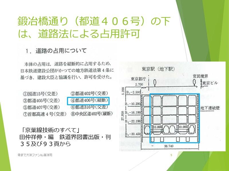 京葉線東京駅の登記と成田新幹線東京駅 (9)