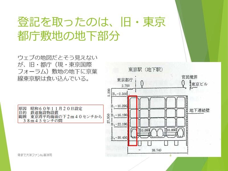 京葉線東京駅の登記と成田新幹線東京駅 (6)
