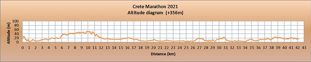 2021_marathon_alt_el