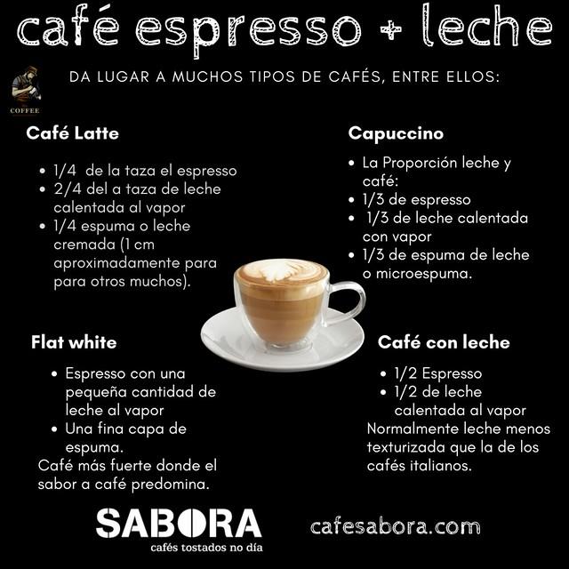 Infografía con cuatro tipos de cafés con leche con base en un espresso