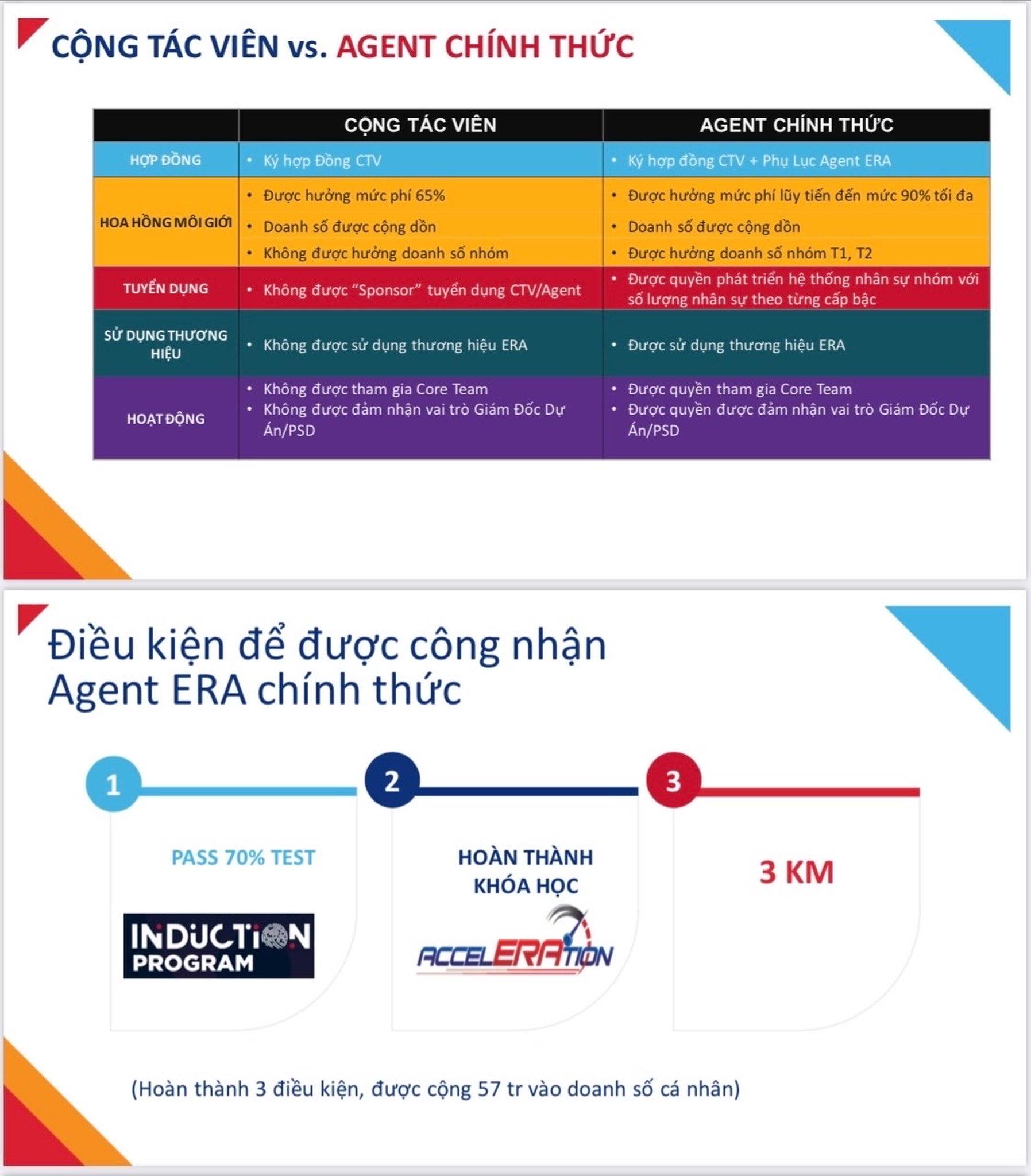 Phân biệt Agents và Cộng tác viên Bất động sản tại ERA Vietnam 2