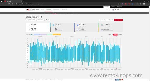 Polar Flow Webservice 504