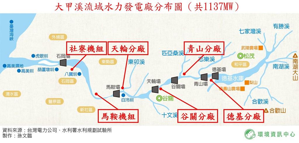 大甲溪流域水力發電廠分布圖。