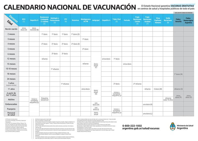 calendario-nacional-vacunacion-2021