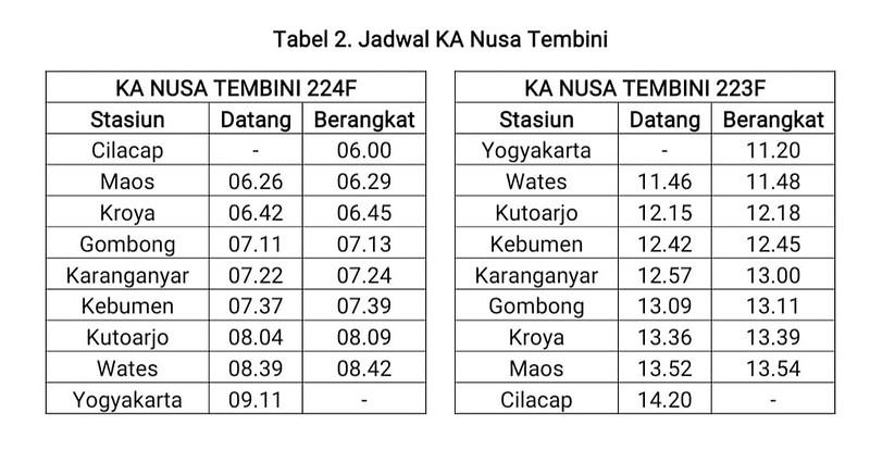 KA Nusa Tembini 1