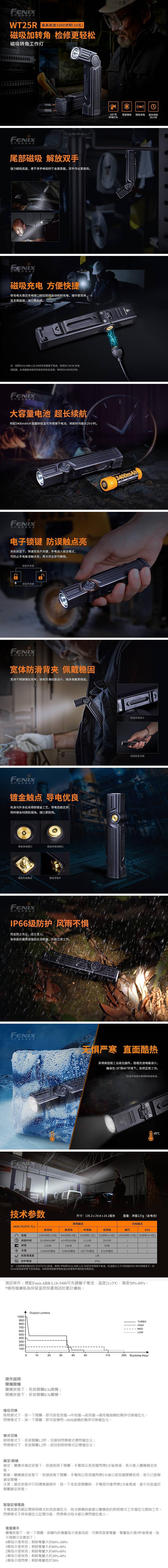 【錸特光電】FENIX WT25R 磁吸轉角工作燈 1000流明 RECHARGEABLE PIVOTING WORK LIGHT 台灣現貨 實體店面
