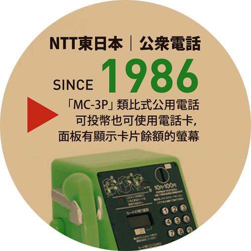 NTT_1986