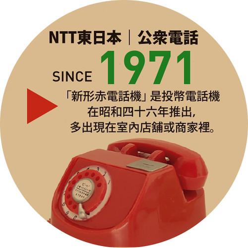 NTT_1971